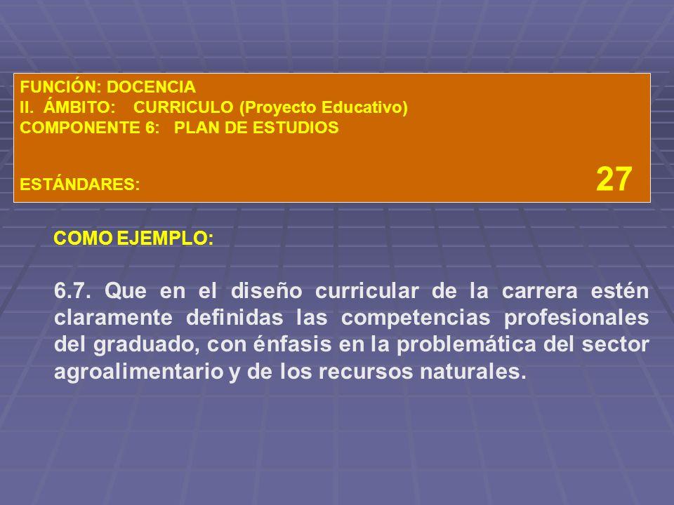 FUNCIÓN: DOCENCIA II. ÁMBITO: CURRICULO (Proyecto Educativo) COMPONENTE 6: PLAN DE ESTUDIOS.