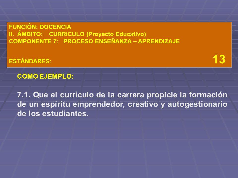 FUNCIÓN: DOCENCIA II. ÁMBITO: CURRICULO (Proyecto Educativo) COMPONENTE 7: PROCESO ENSEÑANZA – APRENDIZAJE.