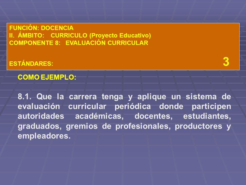 FUNCIÓN: DOCENCIA II. ÁMBITO: CURRICULO (Proyecto Educativo) COMPONENTE 8: EVALUACIÓN CURRICULAR.