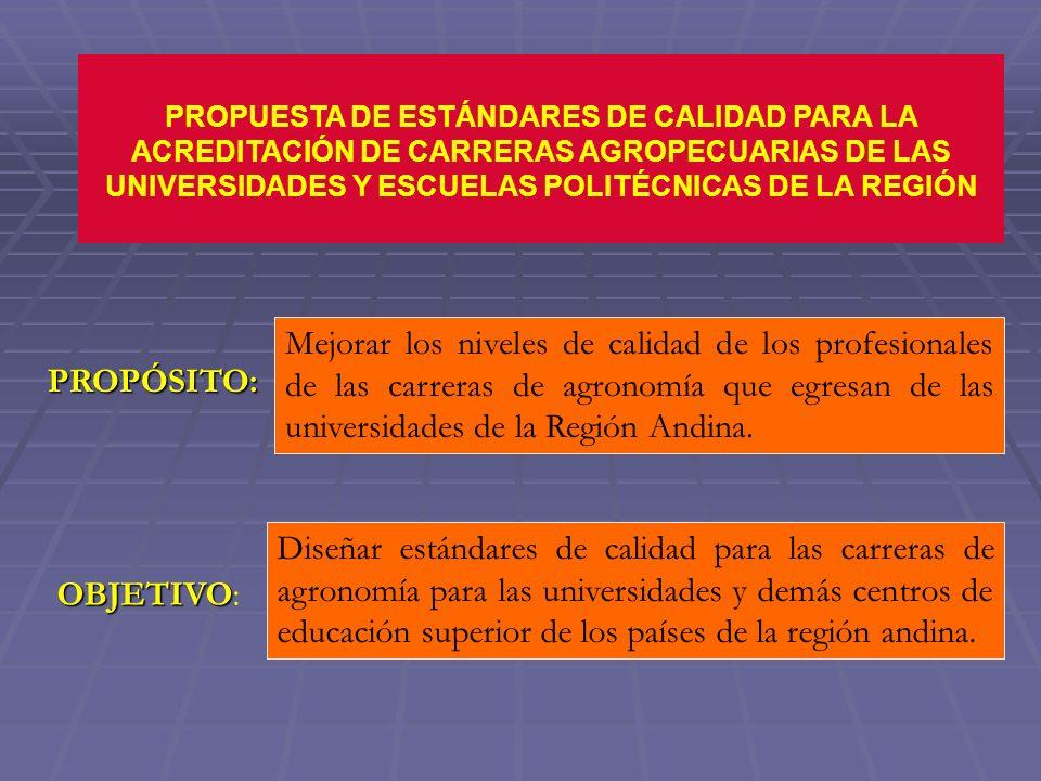 PROPUESTA DE ESTÁNDARES DE CALIDAD PARA LA ACREDITACIÓN DE CARRERAS AGROPECUARIAS DE LAS UNIVERSIDADES Y ESCUELAS POLITÉCNICAS DE LA REGIÓN