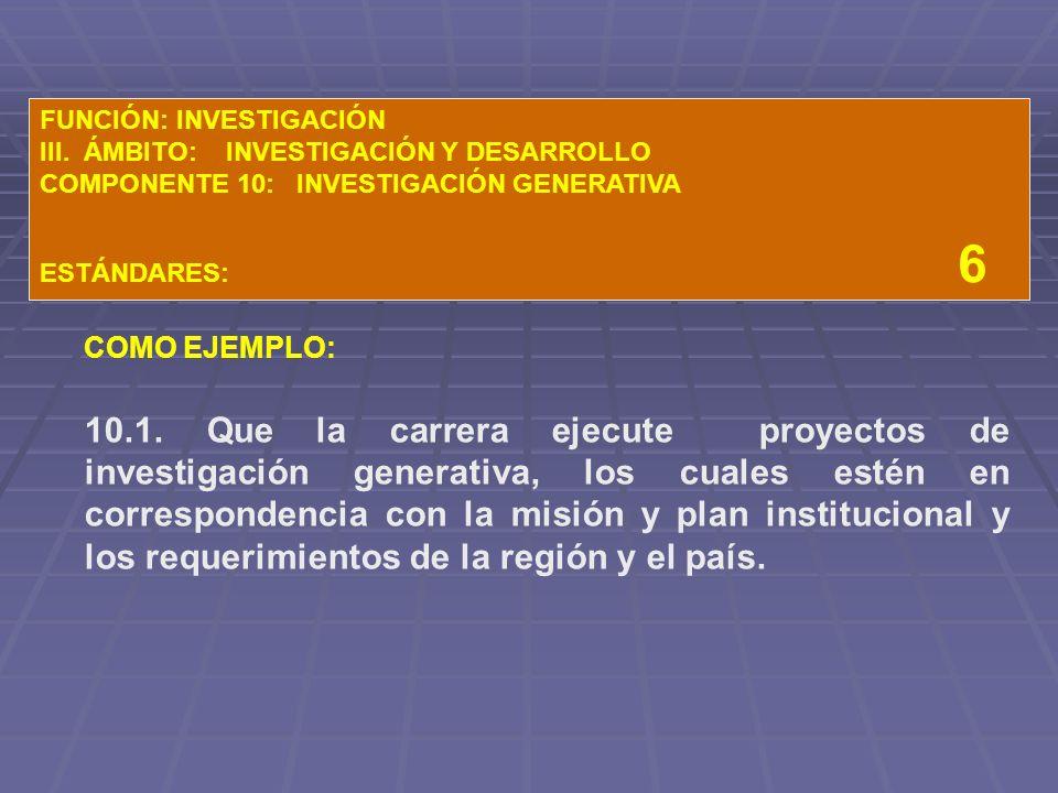 FUNCIÓN: INVESTIGACIÓN