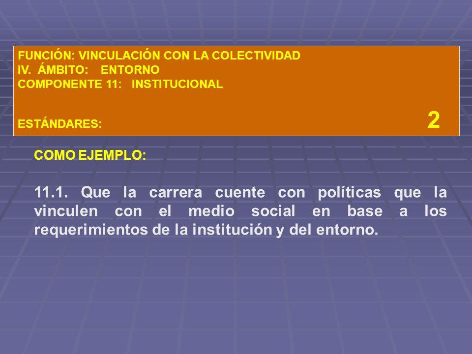 FUNCIÓN: VINCULACIÓN CON LA COLECTIVIDAD