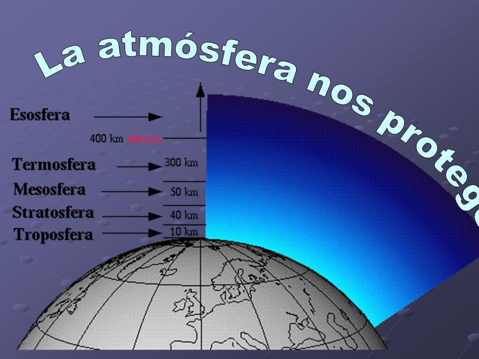 La atmósfera nos protege