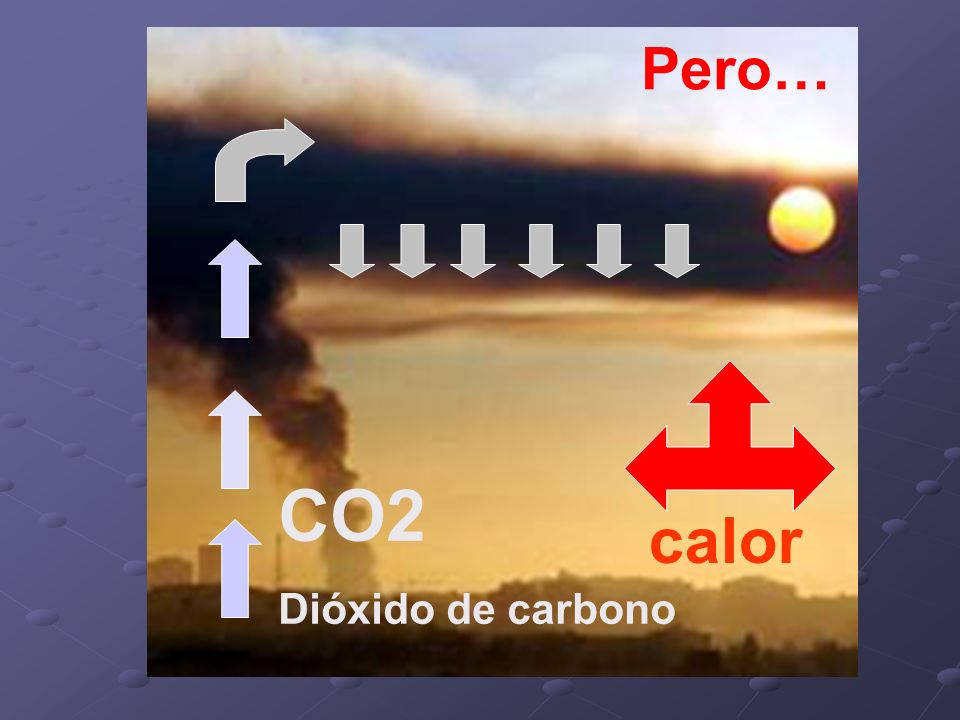 Pero… CO2 Dióxido de carbono calor