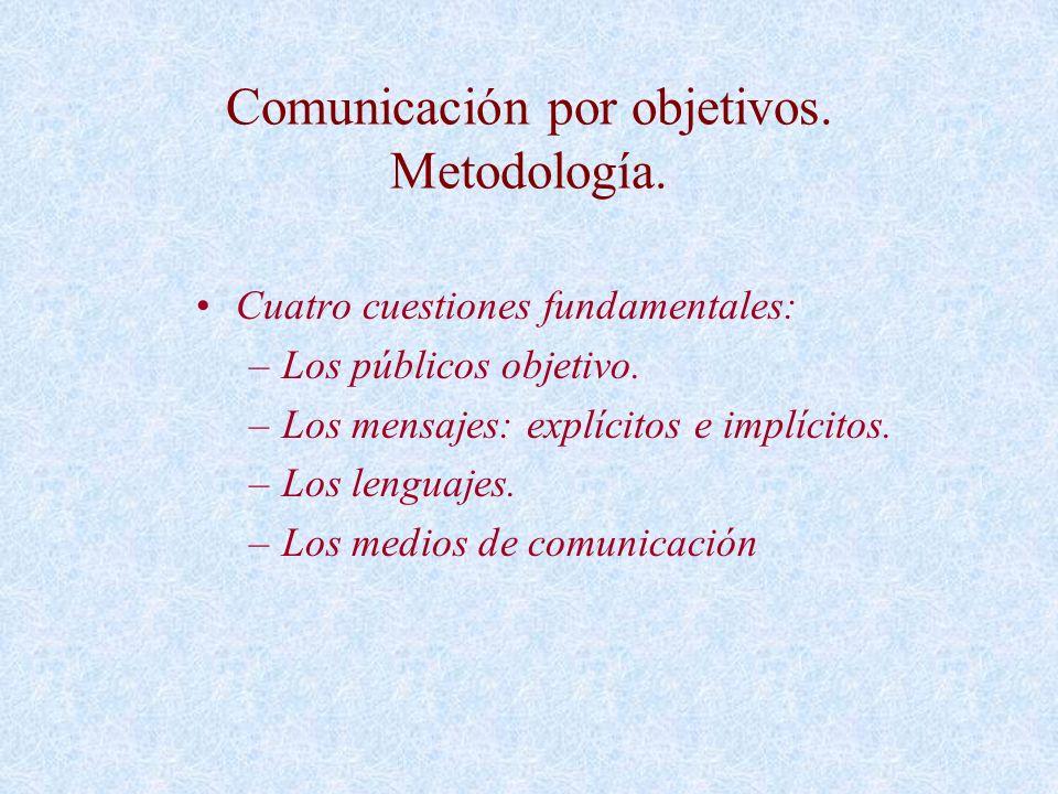 Comunicación por objetivos. Metodología.