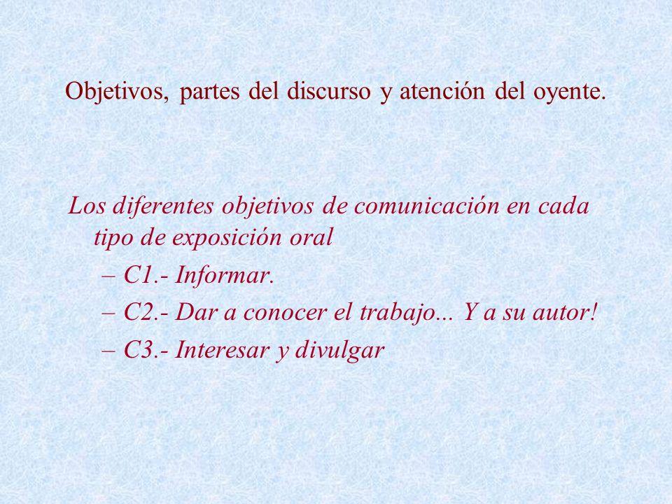 Objetivos, partes del discurso y atención del oyente.