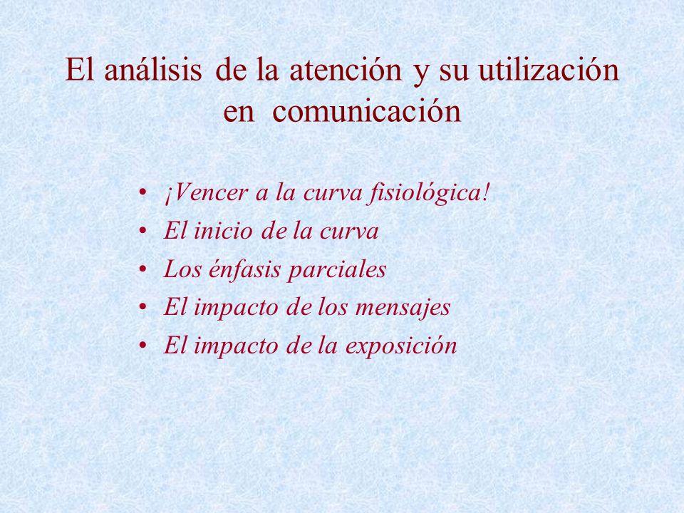 El análisis de la atención y su utilización en comunicación