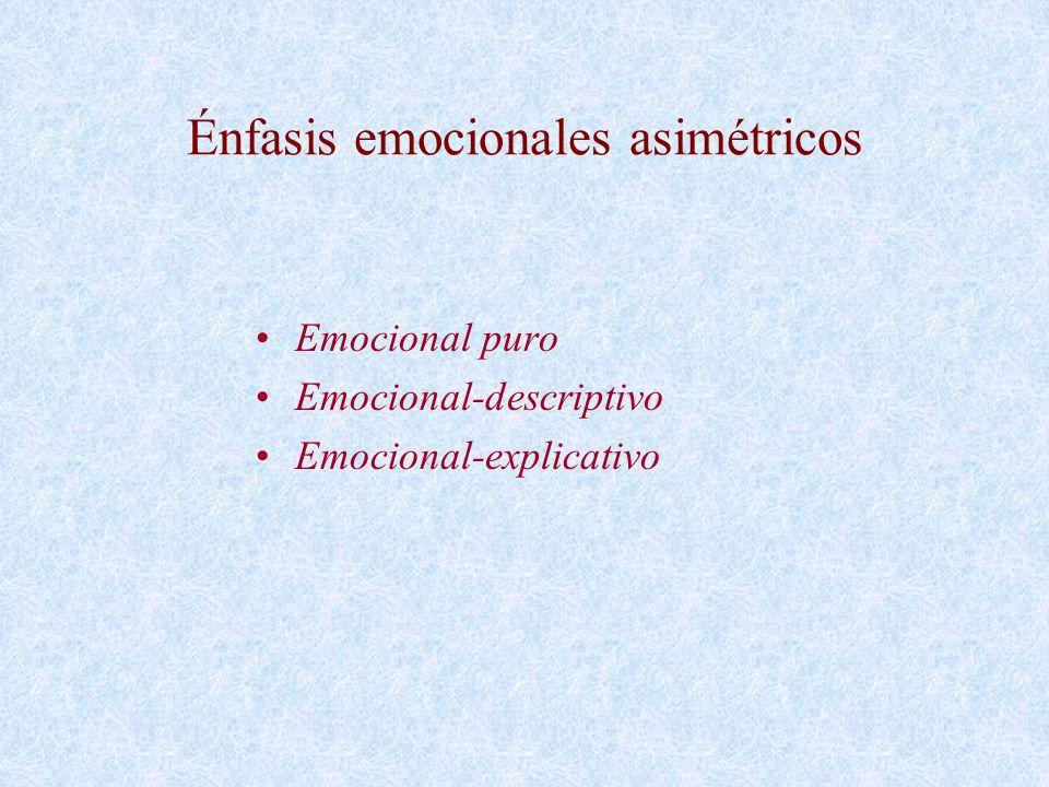 Énfasis emocionales asimétricos
