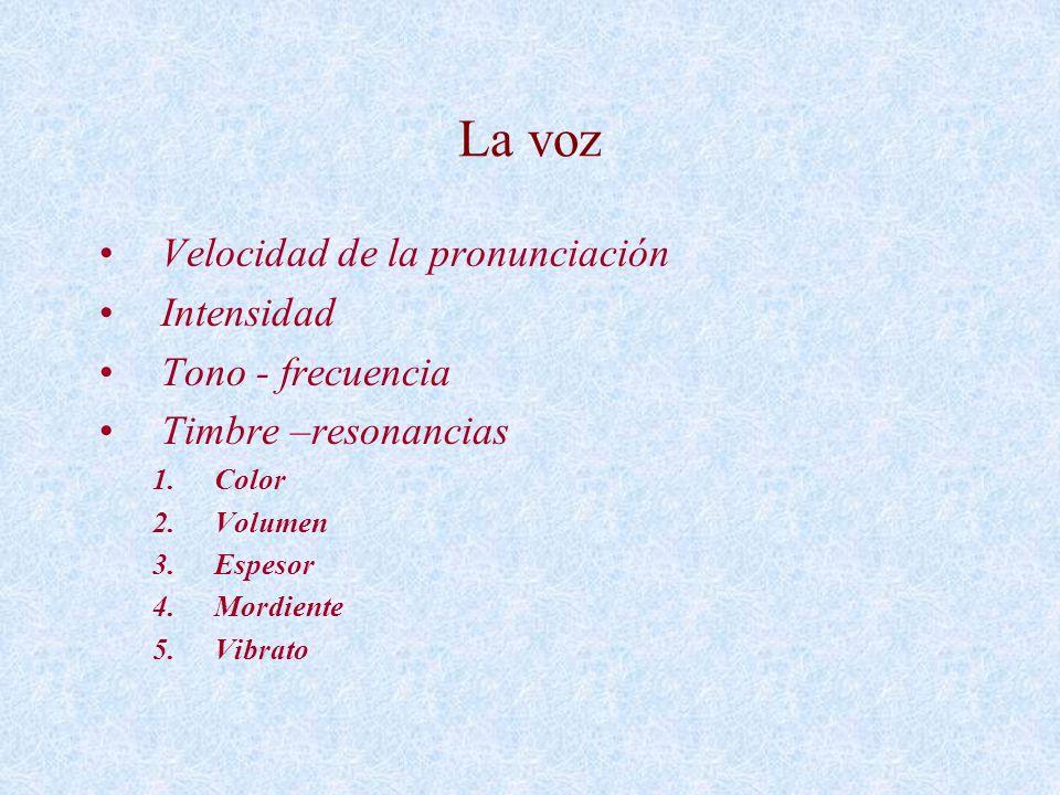 La voz Velocidad de la pronunciación Intensidad Tono - frecuencia