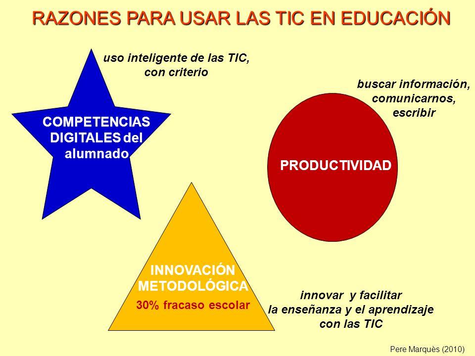 RAZONES PARA USAR LAS TIC EN EDUCACIÓN