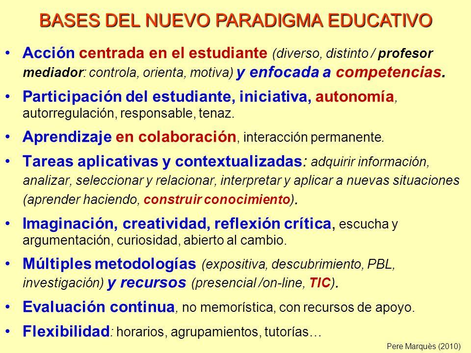BASES DEL NUEVO PARADIGMA EDUCATIVO