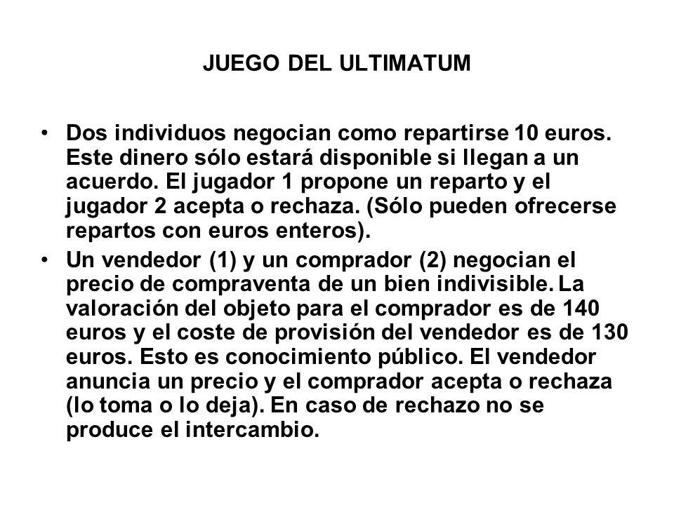 JUEGO DEL ULTIMATUM