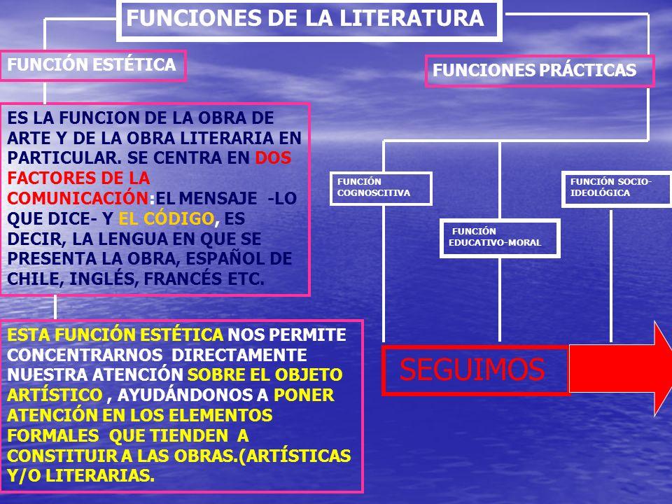 SEGUIMOS FUNCIONES DE LA LITERATURA FUNCIÓN ESTÉTICA
