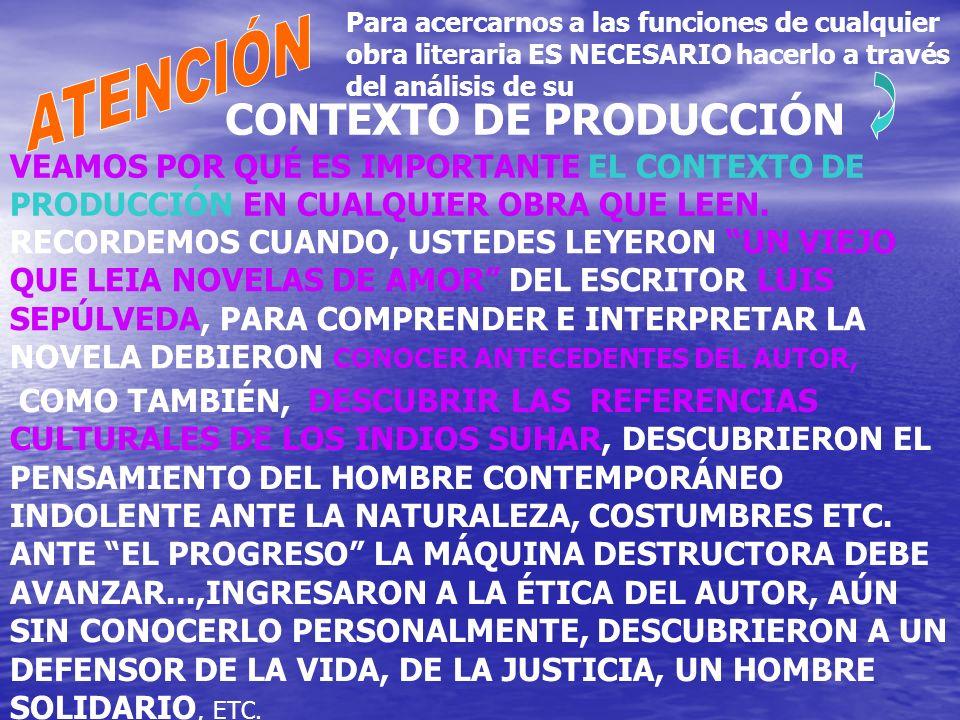 ATENCIÓN CONTEXTO DE PRODUCCIÓN