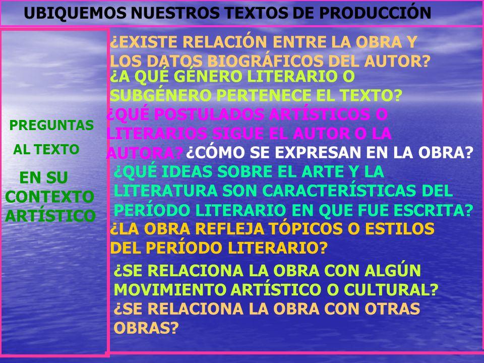 UBIQUEMOS NUESTROS TEXTOS DE PRODUCCIÓN