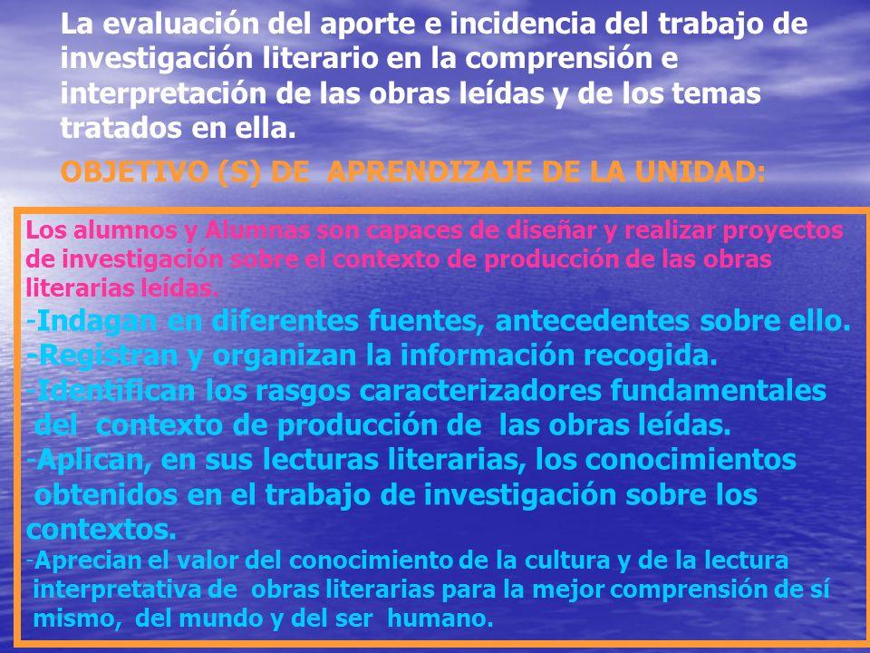 OBJETIVO (S) DE APRENDIZAJE DE LA UNIDAD: