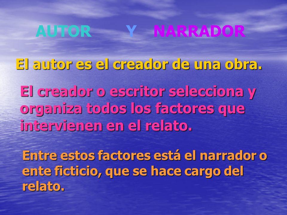 AUTOR Y NARRADOR El autor es el creador de una obra.