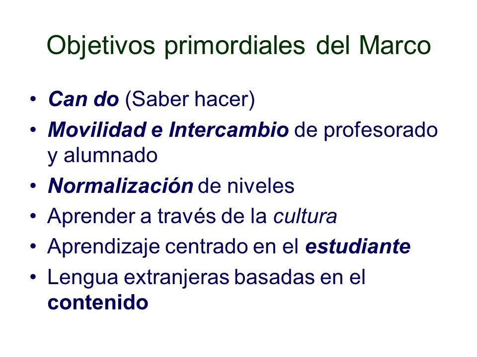 Objetivos primordiales del Marco