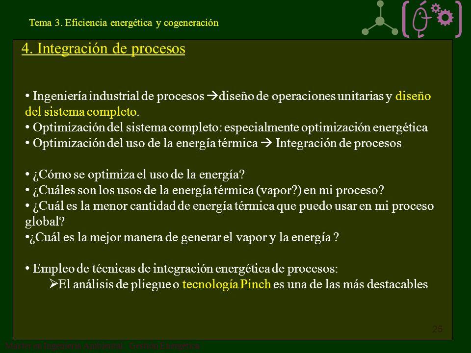 4. Integración de procesos