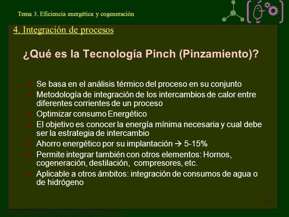 ¿Qué es la Tecnología Pinch (Pinzamiento)