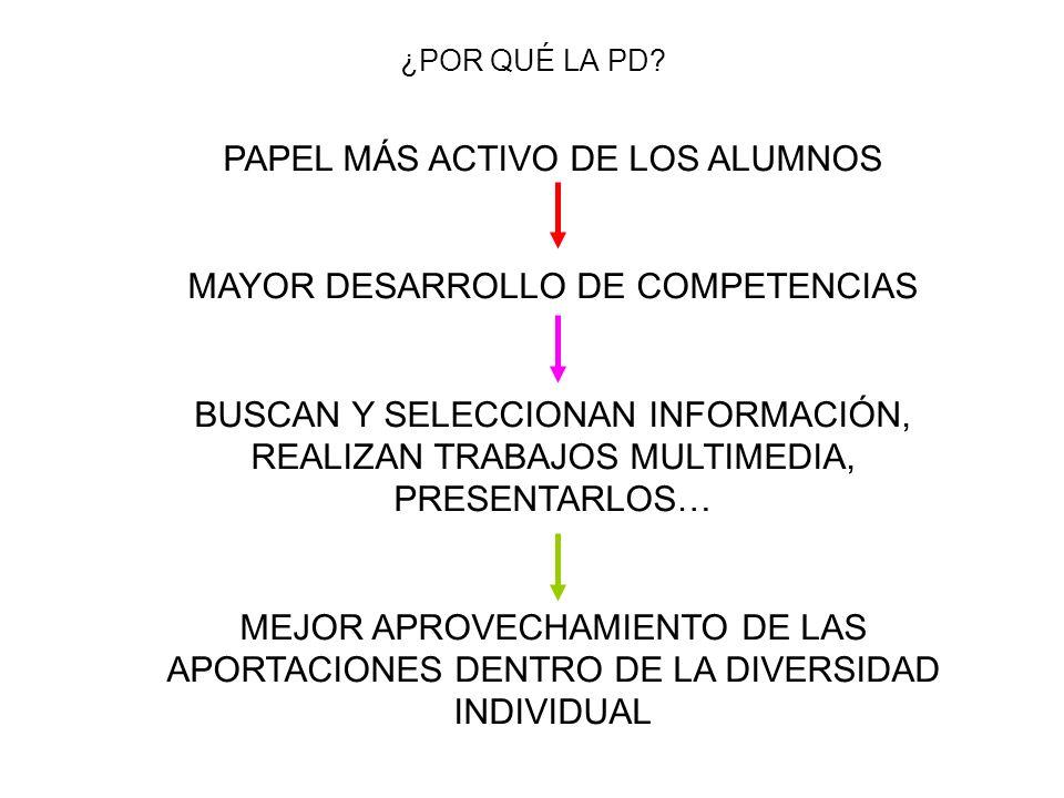 PAPEL MÁS ACTIVO DE LOS ALUMNOS