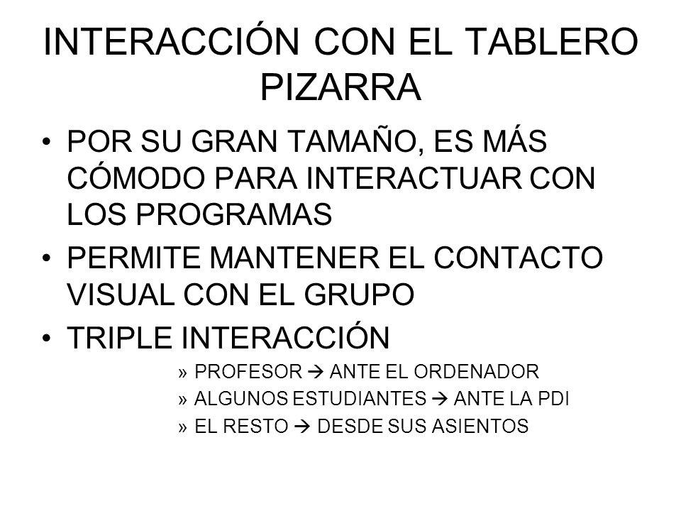 INTERACCIÓN CON EL TABLERO PIZARRA