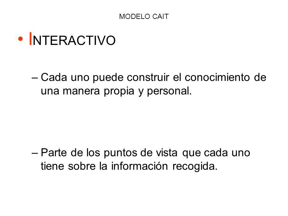 MODELO CAIT INTERACTIVO. Cada uno puede construir el conocimiento de una manera propia y personal.