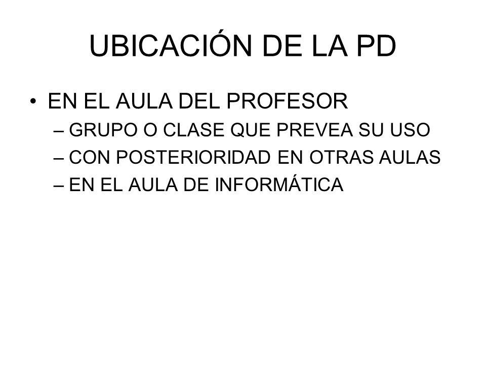 UBICACIÓN DE LA PD EN EL AULA DEL PROFESOR