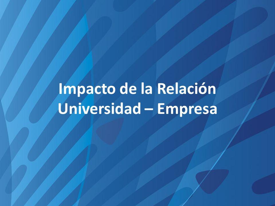 Impacto de la Relación Universidad – Empresa