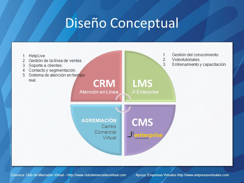 Diseño Conceptual CRM LMS CMS Atención en Línea J! Enterprise