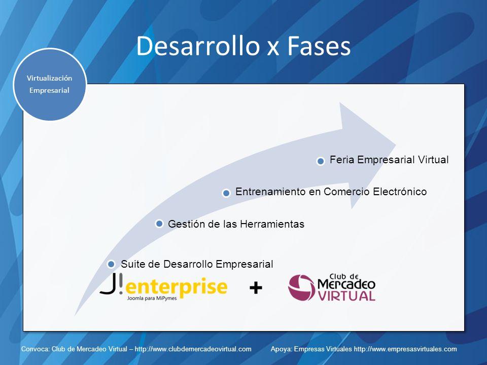 Desarrollo x Fases + Feria Empresarial Virtual