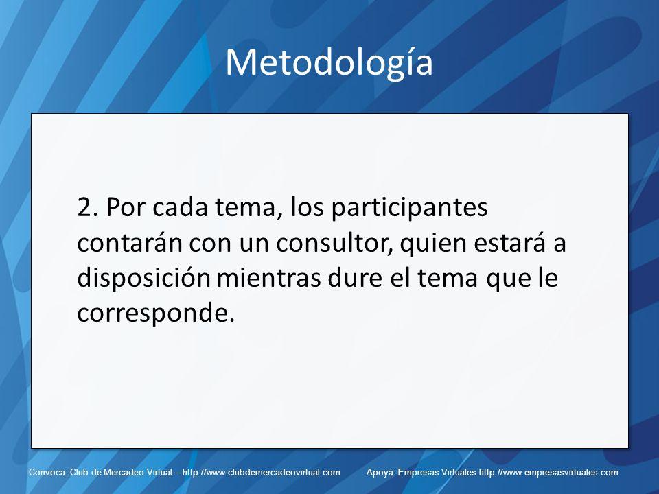 Metodología 2.