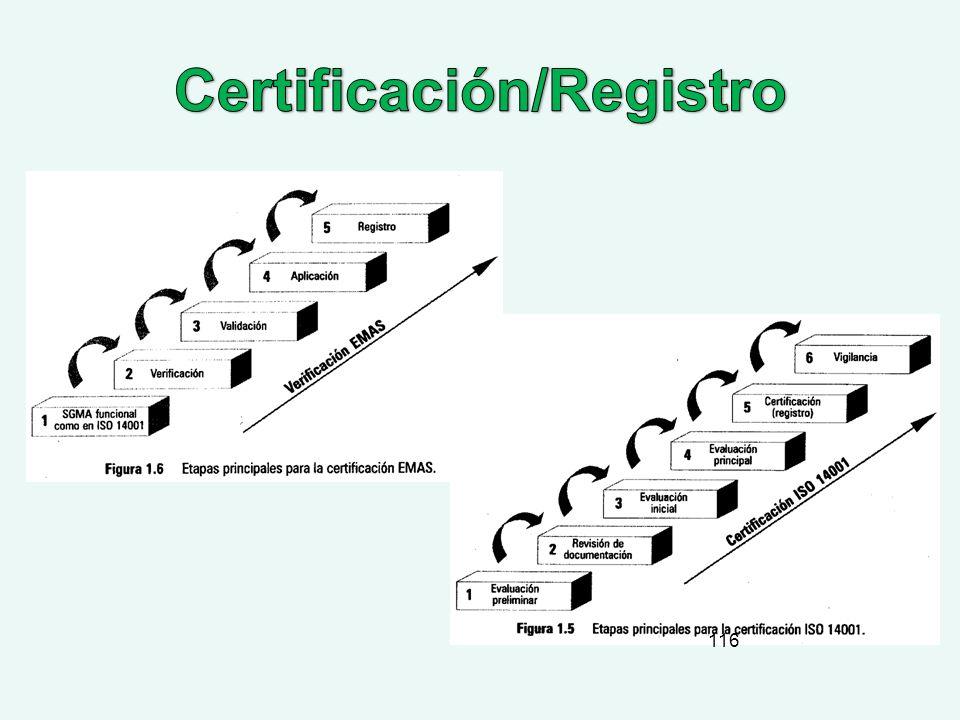 Certificación/Registro