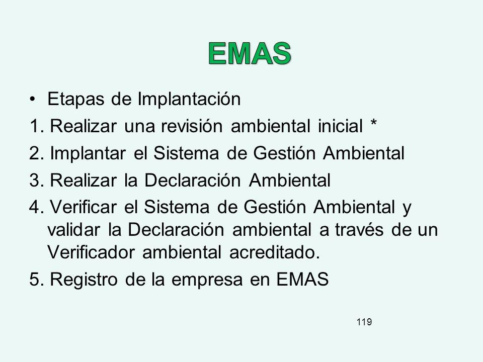EMAS Etapas de Implantación