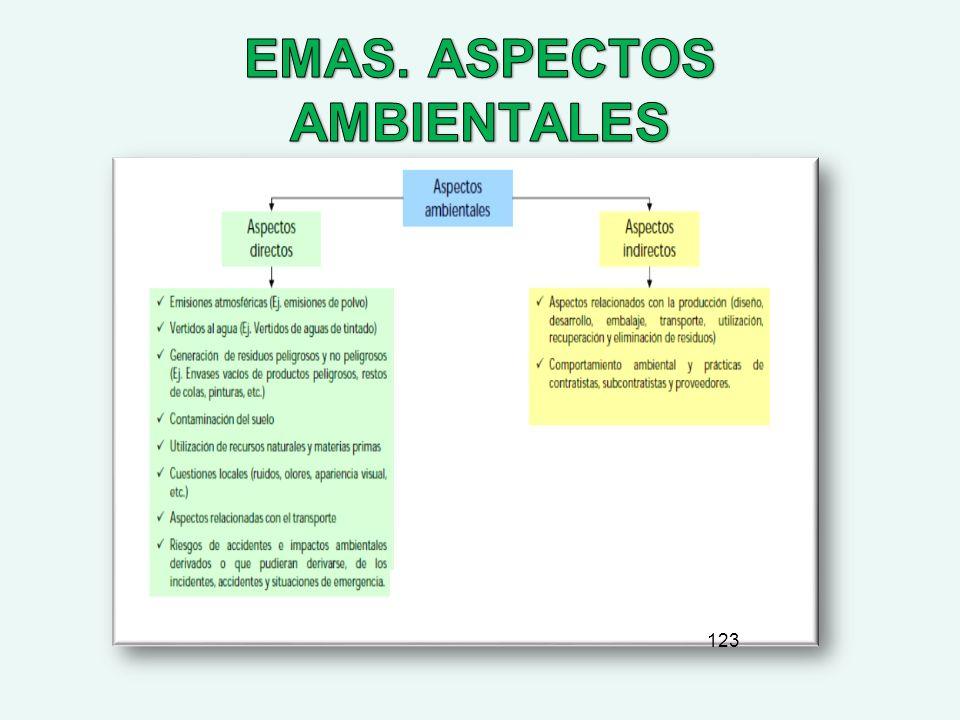 EMAS. ASPECTOS AMBIENTALES