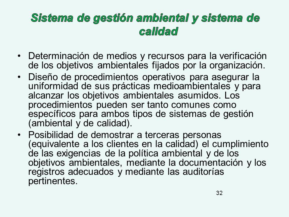 Sistema de gestión ambiental y sistema de calidad