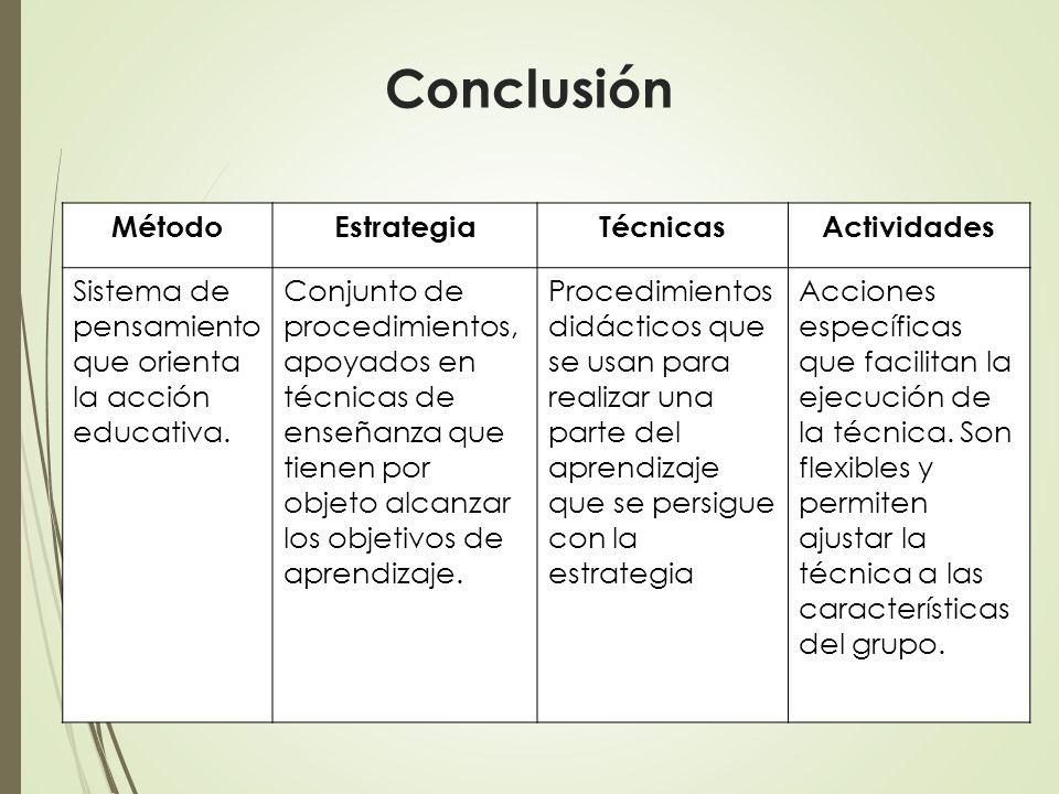 Conclusi Estrategia Actividades Estrategias Metodos Tecnicas Ensenanza