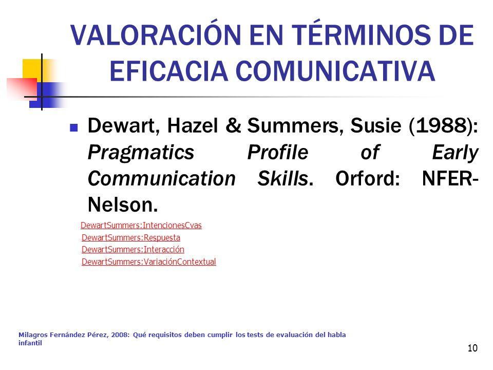 VALORACIÓN EN TÉRMINOS DE EFICACIA COMUNICATIVA