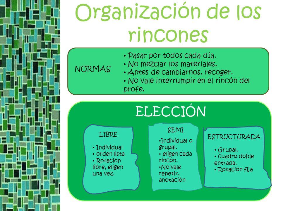 Organización de los rincones
