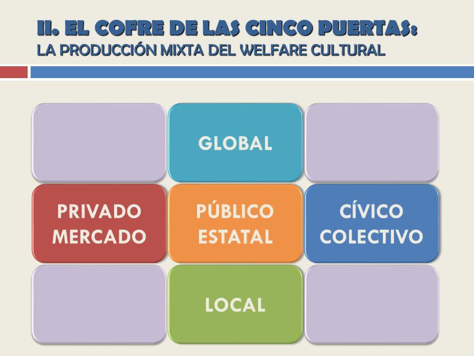 II. EL COFRE DE LAS CINCO PUERTAS: LA PRODUCCIÓN MIXTA DEL WELFARE CULTURAL