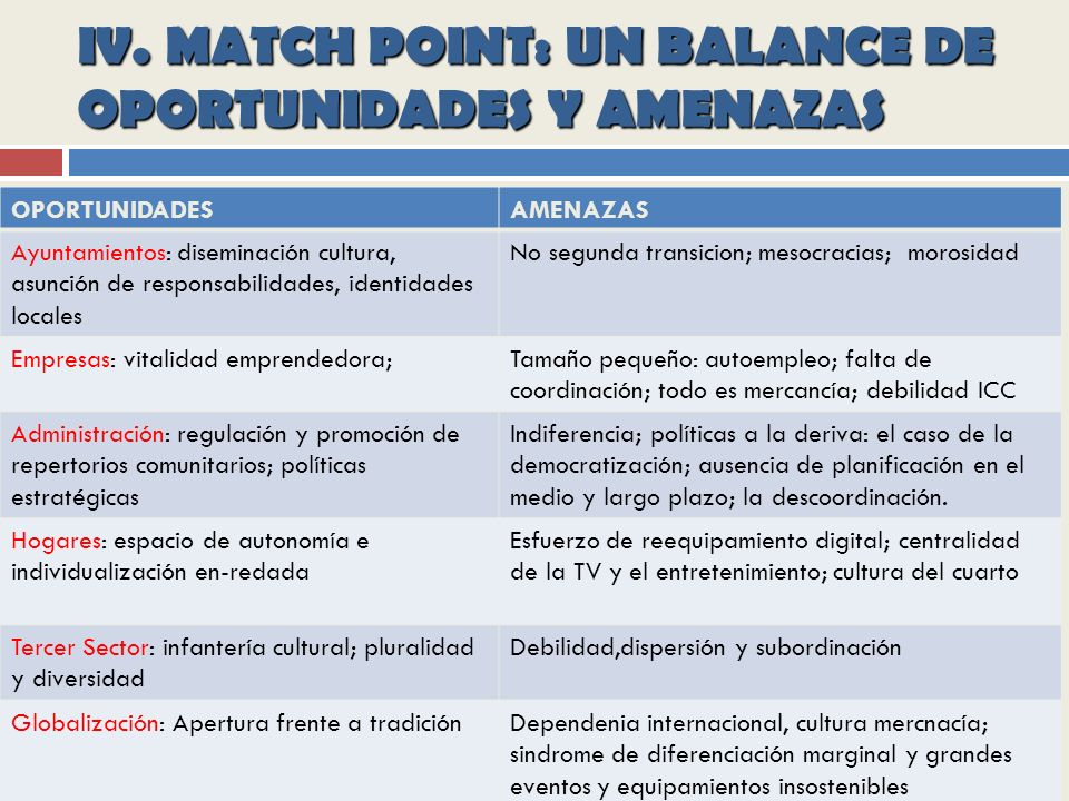 IV. MATCH POINT: UN BALANCE DE OPORTUNIDADES Y AMENAZAS