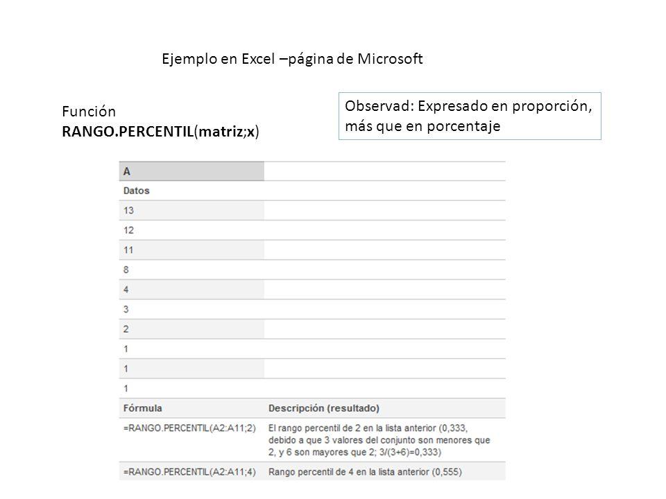 Ejemplo en Excel –página de Microsoft