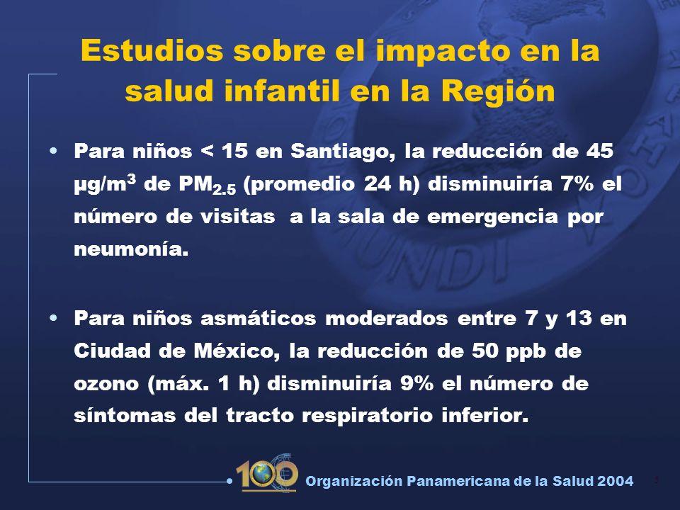 Estudios sobre el impacto en la salud infantil en la Región