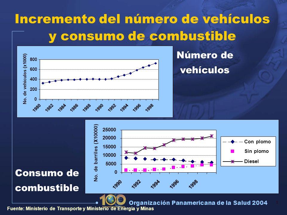 Incremento del número de vehículos y consumo de combustible