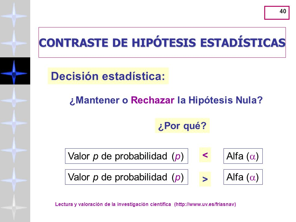 CONTRASTE DE HIPÓTESIS ESTADÍSTICAS