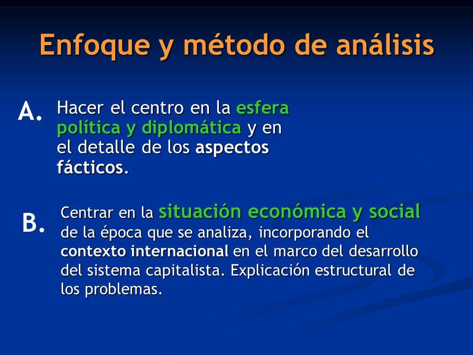 Enfoque y método de análisis