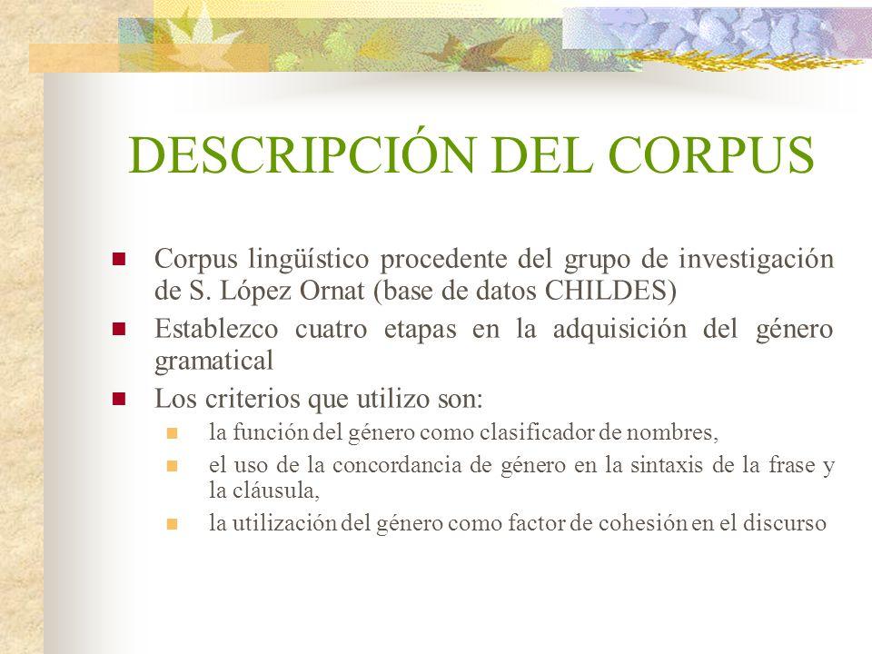 DESCRIPCIÓN DEL CORPUS