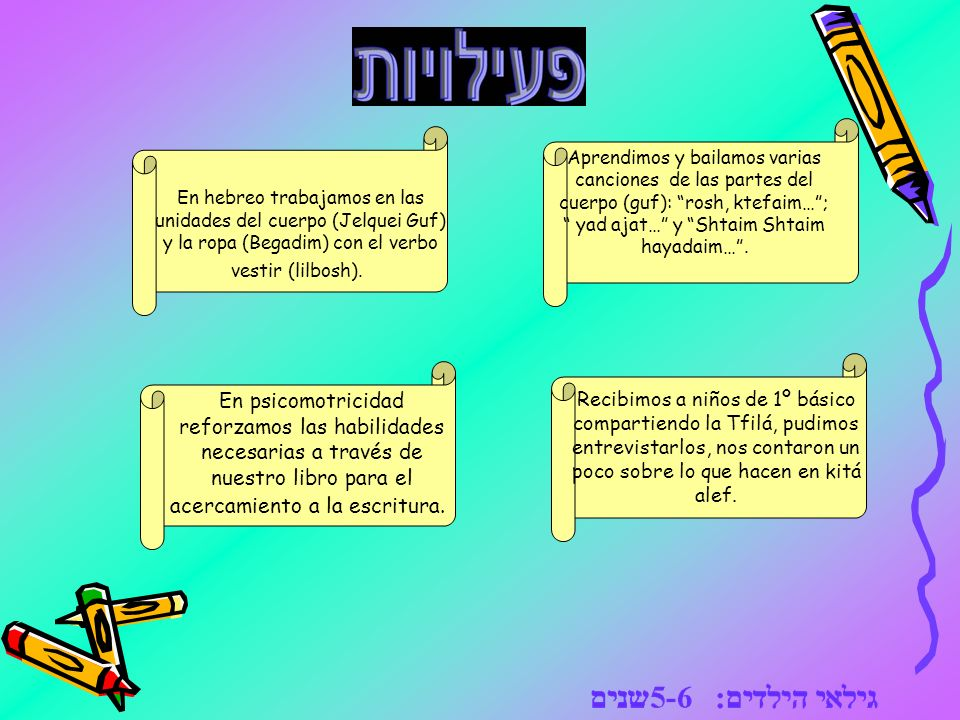 En hebreo trabajamos en las unidades del cuerpo (Jelquei Guf) y la ropa (Begadim) con el verbo vestir (lilbosh).