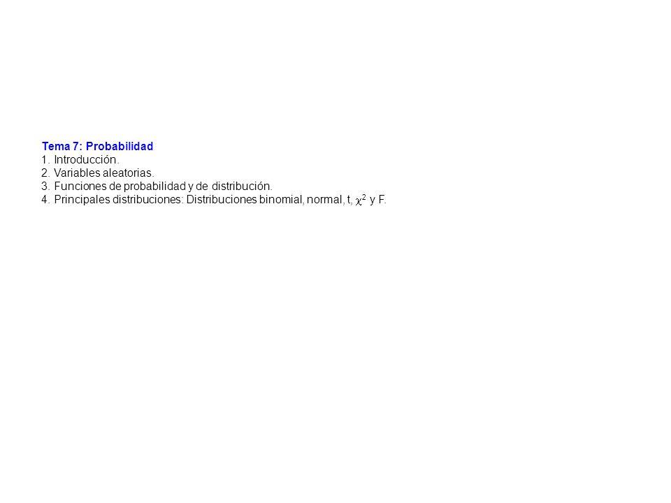 Tema 7: Probabilidad 1. Introducción. 2. Variables aleatorias. 3. Funciones de probabilidad y de distribución.