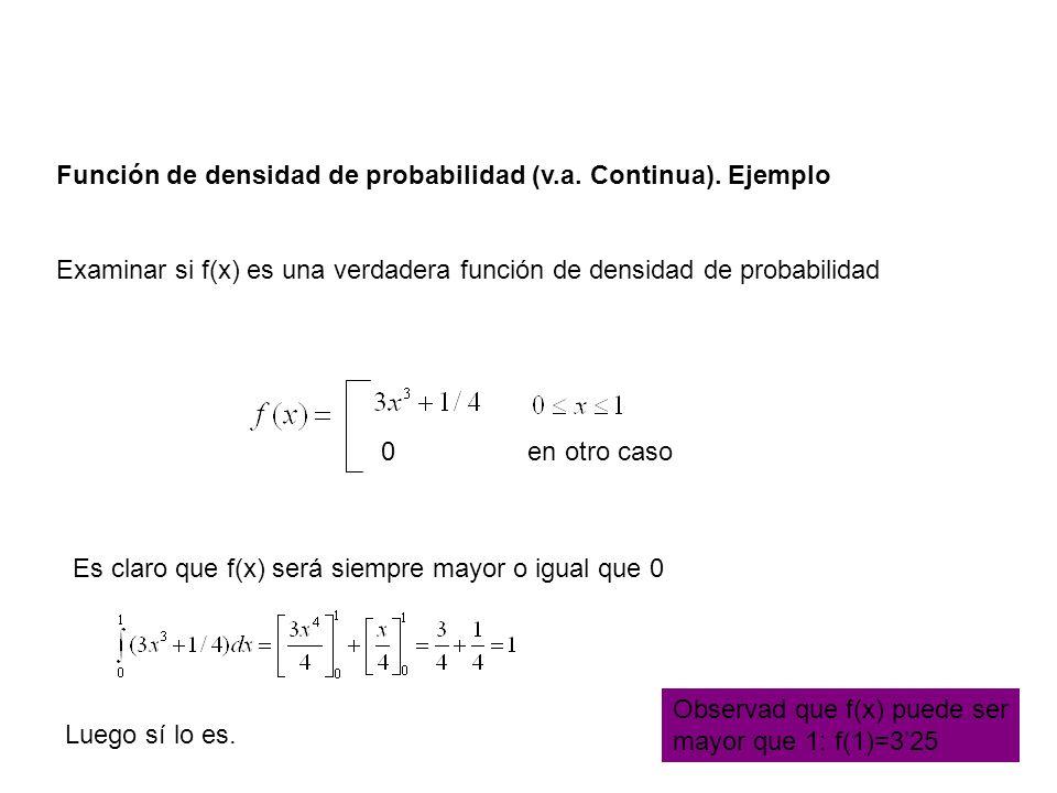 Función de densidad de probabilidad (v.a. Continua). Ejemplo